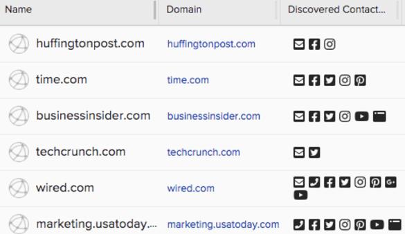 creating a media outreach list